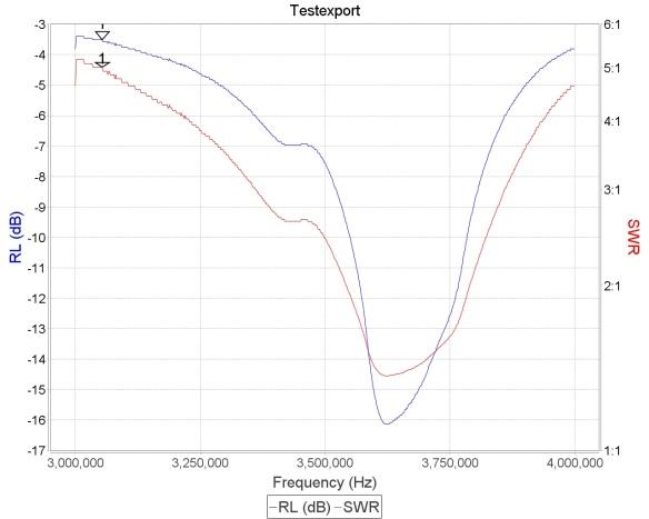 An Arduino Based Vector Network Analyser | G4HSK